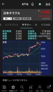 MarketSpeedⅡsmartphone